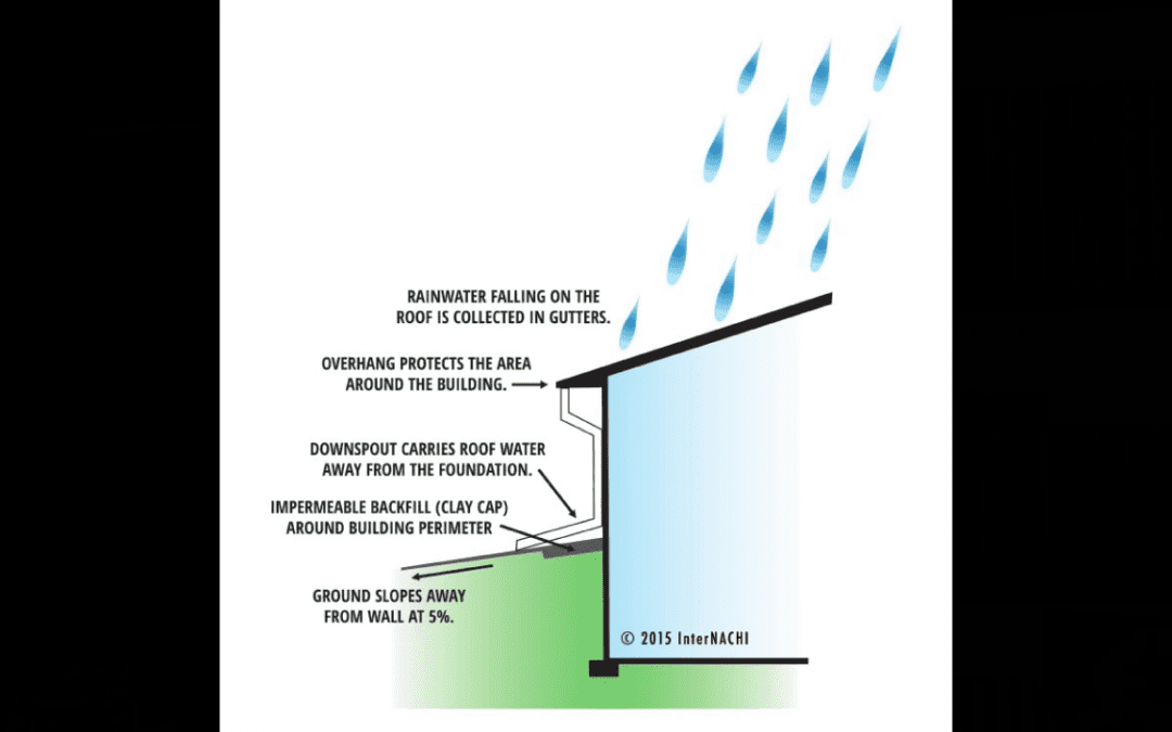 Home maintenance starts with clean gutter systems